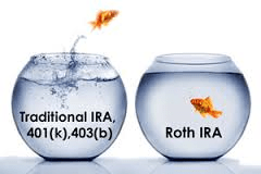 Importance of Timing a Roth IRA Conversion: An Example