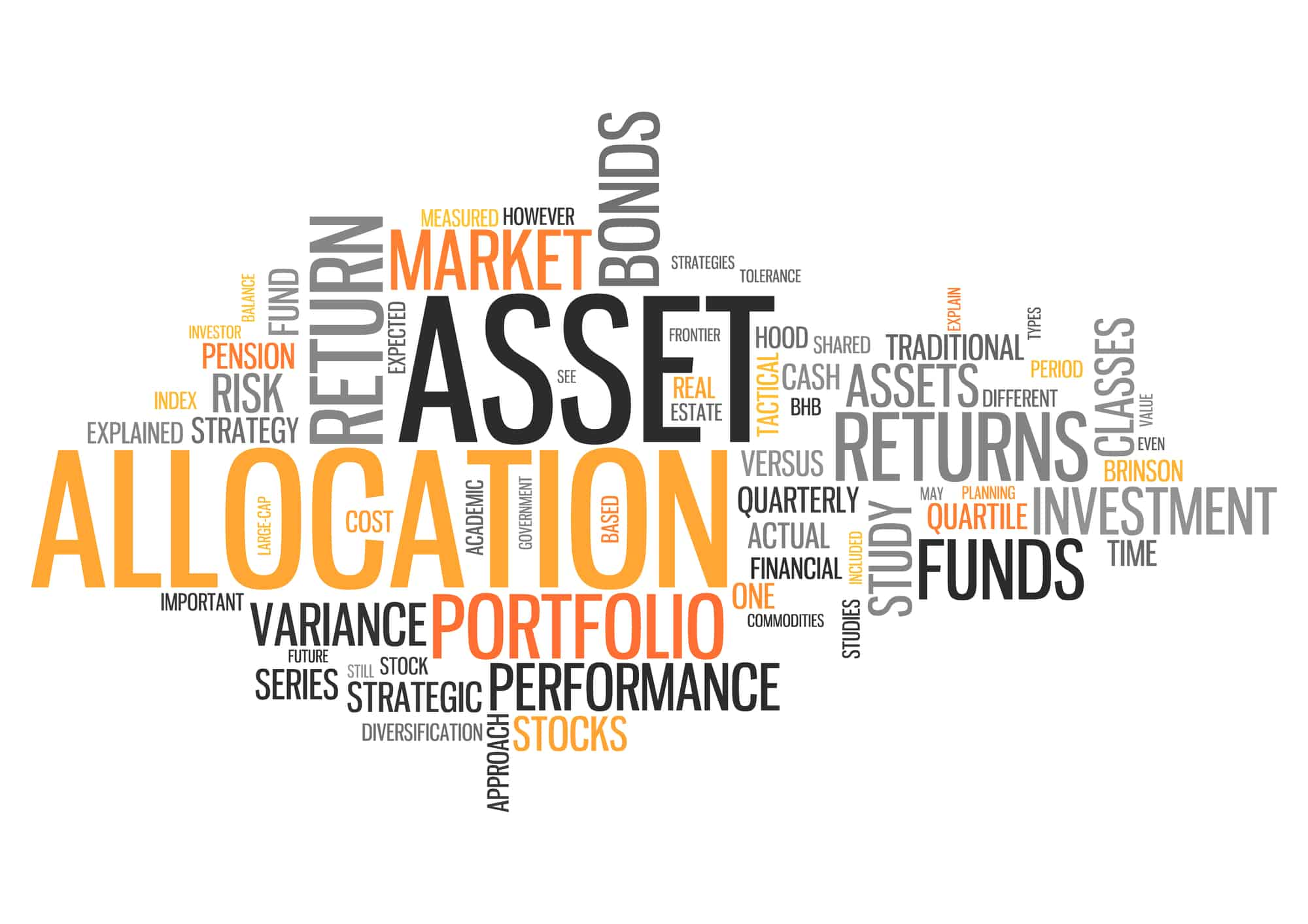 Improving Portfolio Performance with Asset Allocation