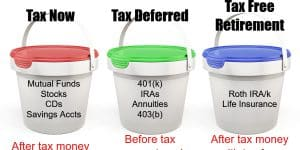 tax planning for retirement buckets